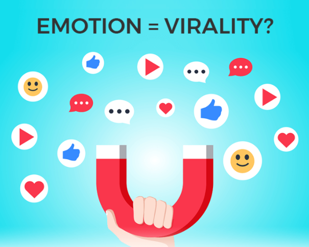 Writing Viral Content | how to make a blog post go viral